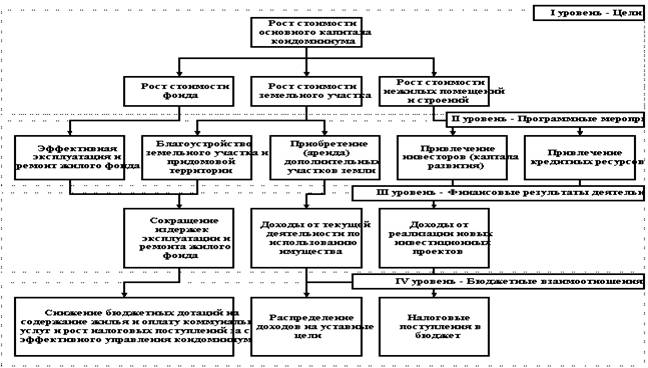 Структурная блок-схема